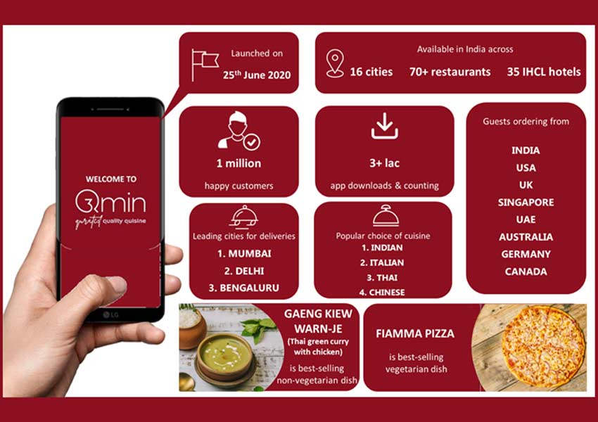 Qmin is the food delivery platform by Indian Hotels Company